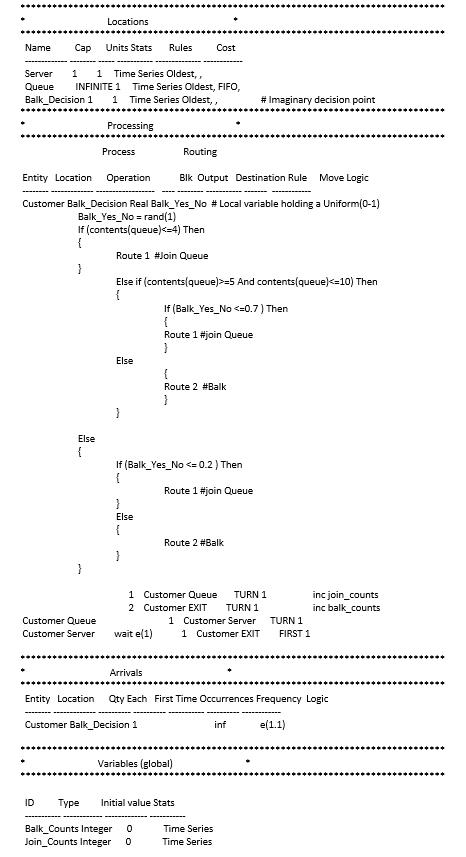 Prof Mooeini Sim Chart