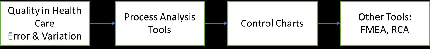 image_kennedy blog chart 1