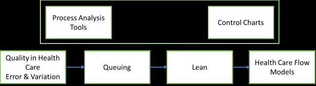 image_kennedy blog chart 2
