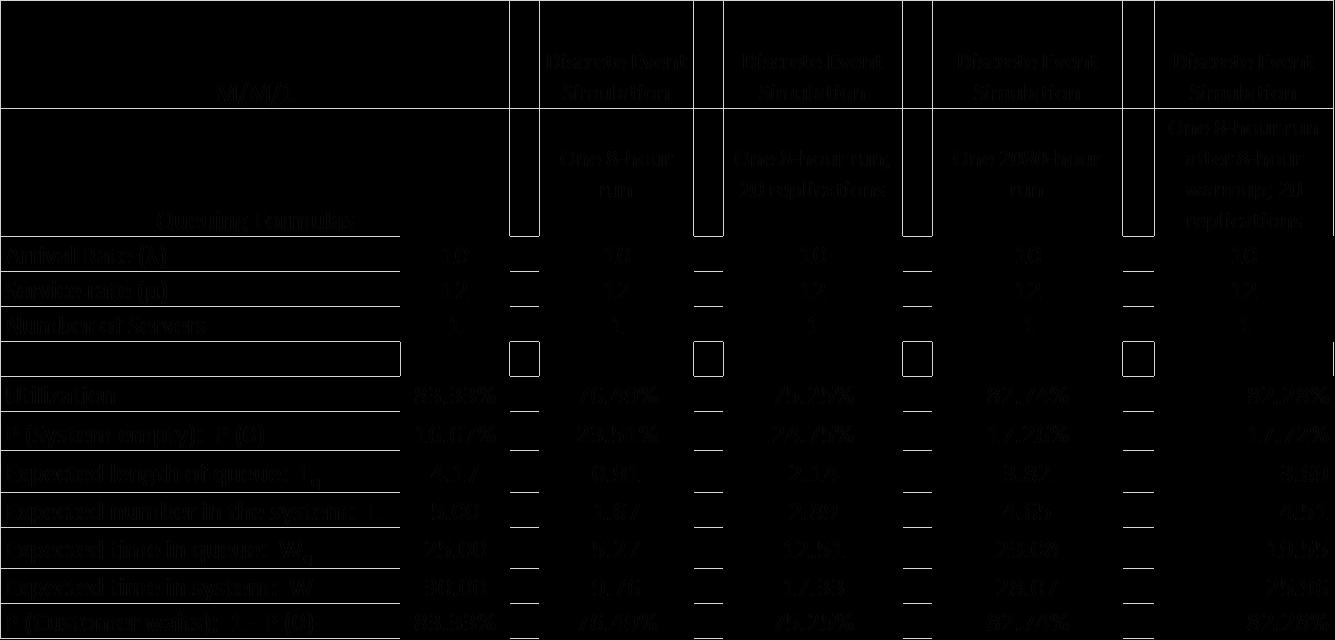 image_kennedy blog chart 4