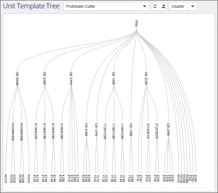 Image_syai-visualiaztion-article-unit-template-tree